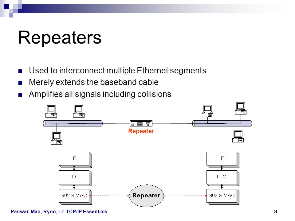 Panwar, Mao, Ryoo, Li: TCP/IP Essentials 3 Repeaters Used to interconnect multiple Ethernet segments Merely extends the baseband cable Amplifies all s