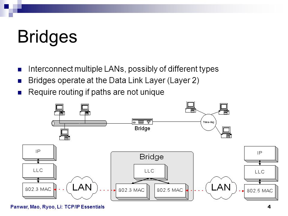 Panwar, Mao, Ryoo, Li: TCP/IP Essentials 4 Bridges Interconnect multiple LANs, possibly of different types Bridges operate at the Data Link Layer (Lay