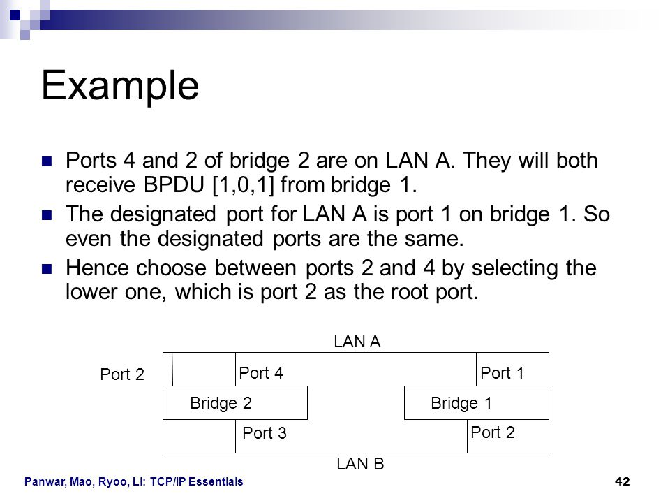 Panwar, Mao, Ryoo, Li: TCP/IP Essentials 42 Example Ports 4 and 2 of bridge 2 are on LAN A. They will both receive BPDU [1,0,1] from bridge 1. The des