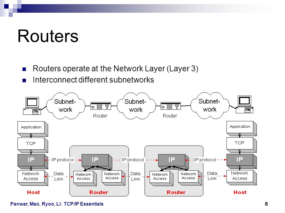 Panwar, Mao, Ryoo, Li: TCP/IP Essentials 5 Routers Routers operate at the Network Layer (Layer 3) Interconnect different subnetworks