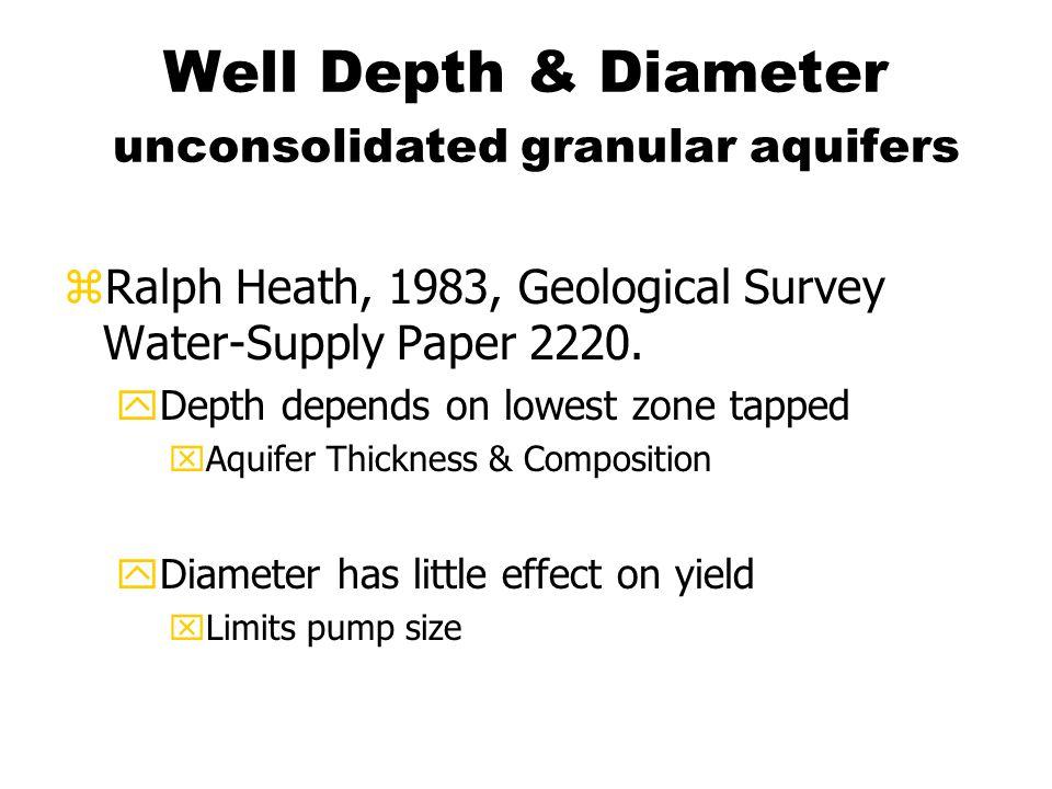 Well Depth & Diameter Hard to crystalline rock zCharles Daniel III, 1989, Geological Survey Water-Supply Paper 2341-A.