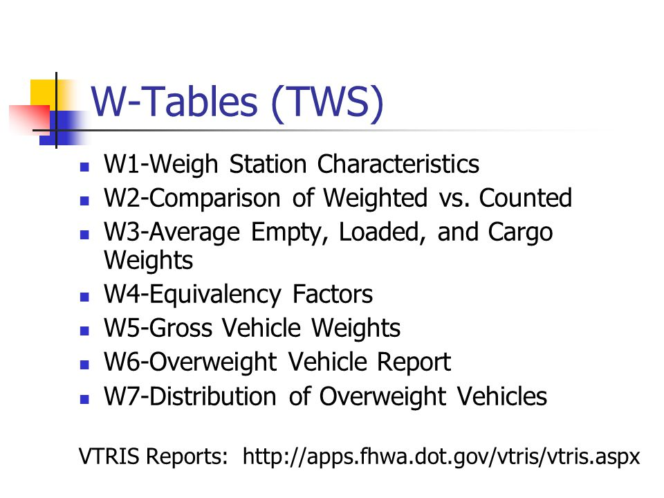 W-Tables (TWS) W1-Weigh Station Characteristics W2-Comparison of Weighted vs.