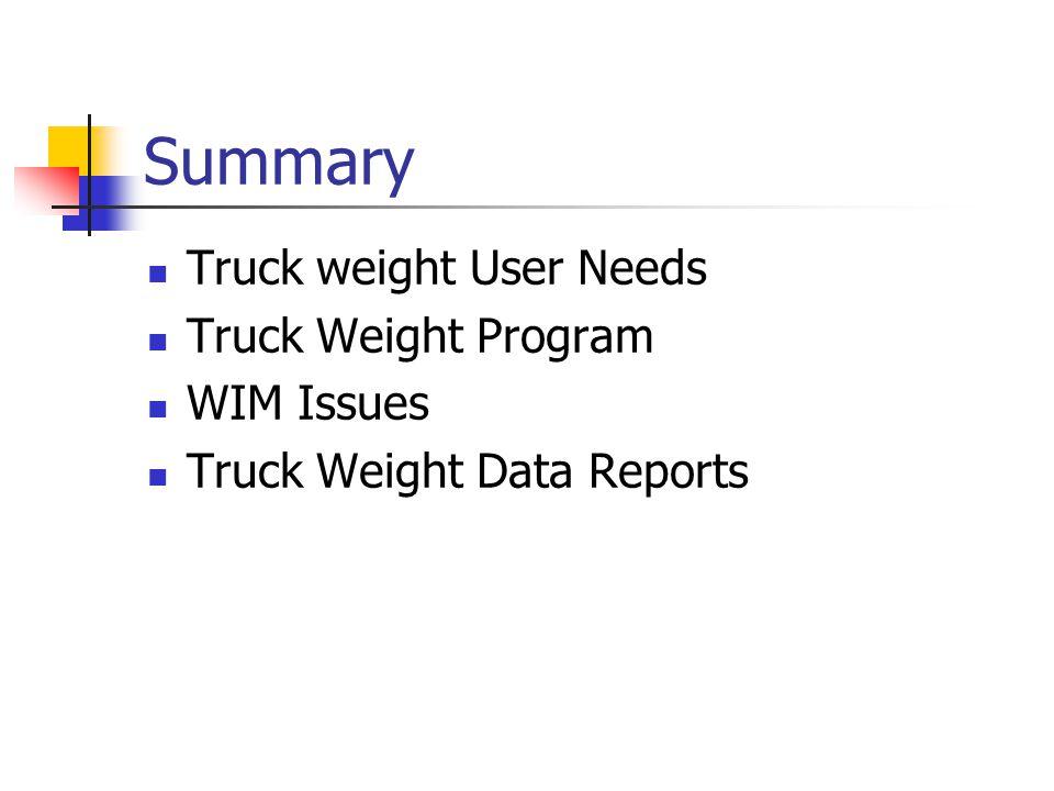 Summary Truck weight User Needs Truck Weight Program WIM Issues Truck Weight Data Reports