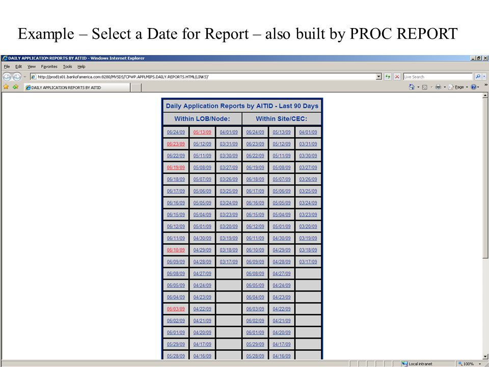 Example – Select a Date for Report – also built by PROC REPORT