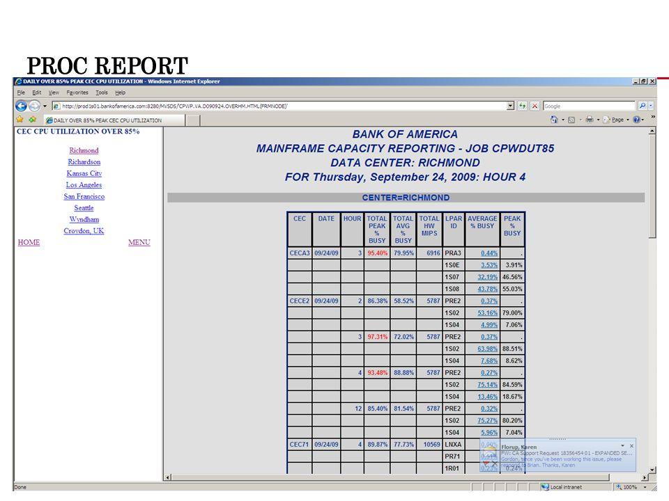 PROC REPORT