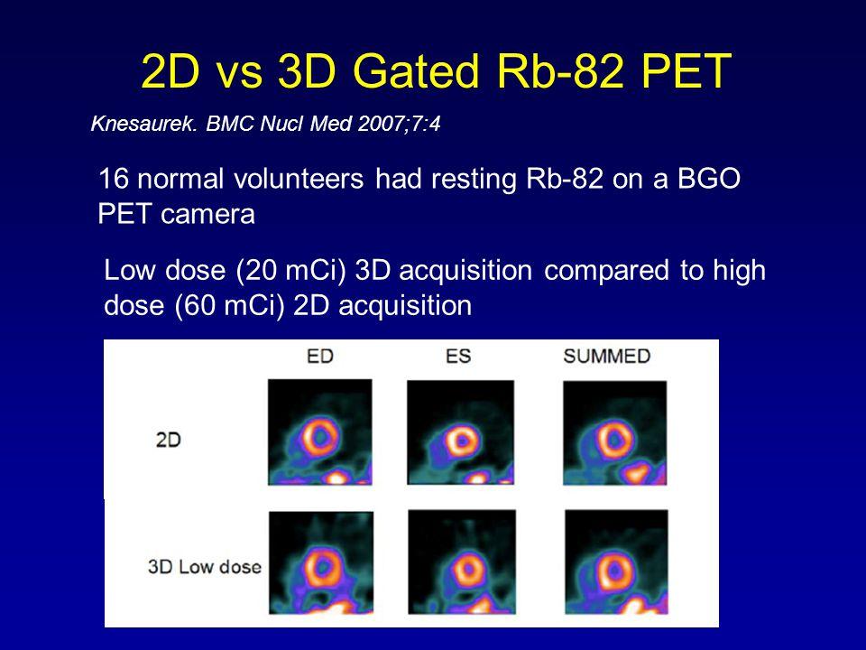 2D vs 3D Gated Rb-82 PET Knesaurek.