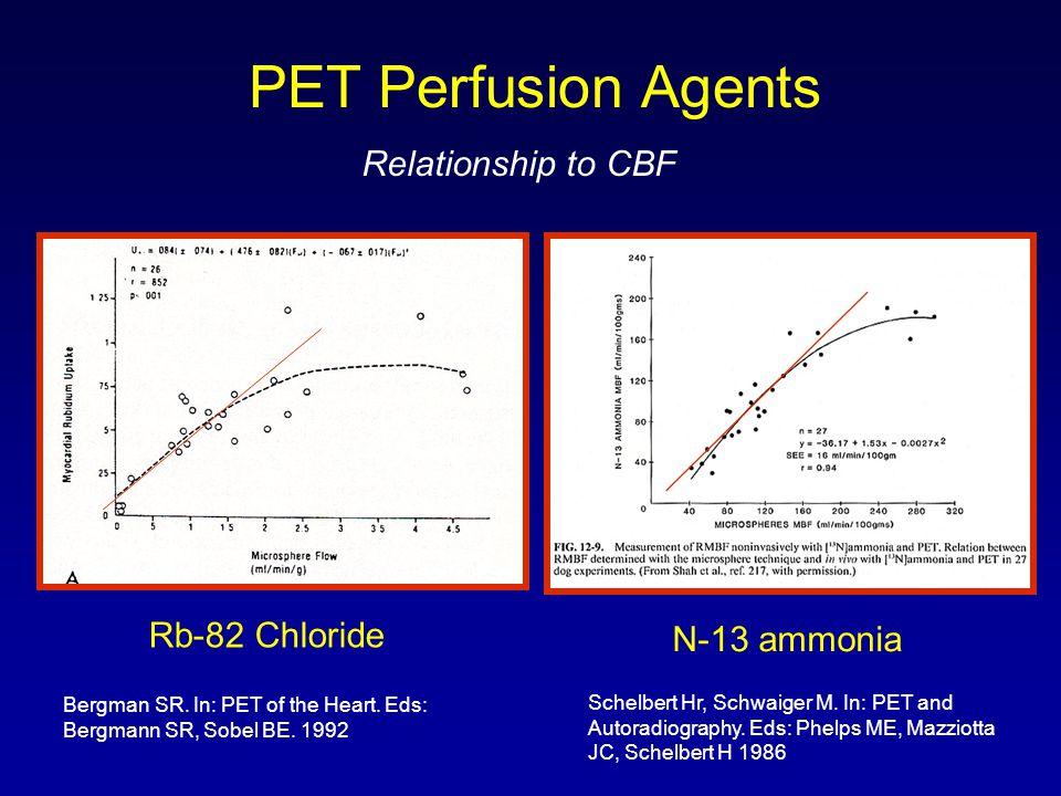 PET Perfusion Agents Rb-82 Chloride N-13 ammonia Relationship to CBF Schelbert Hr, Schwaiger M.