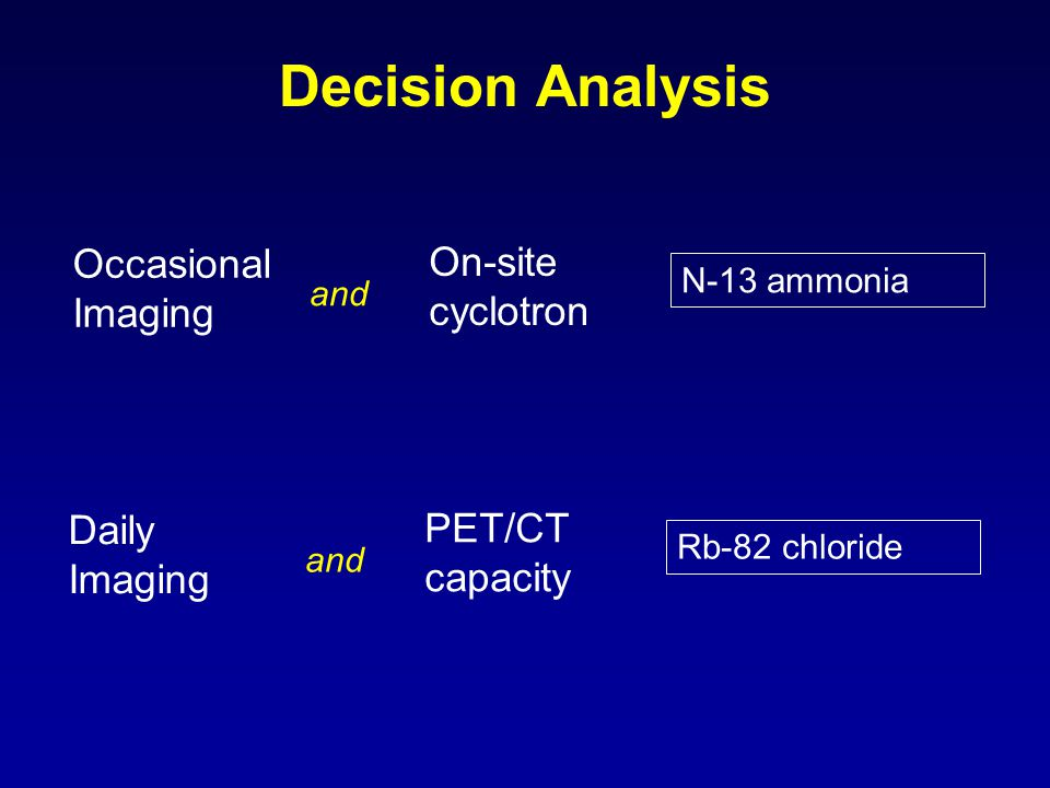 Decision Analysis Occasional Imaging and On-site cyclotron N-13 ammonia Daily Imaging and PET/CT capacity Rb-82 chloride