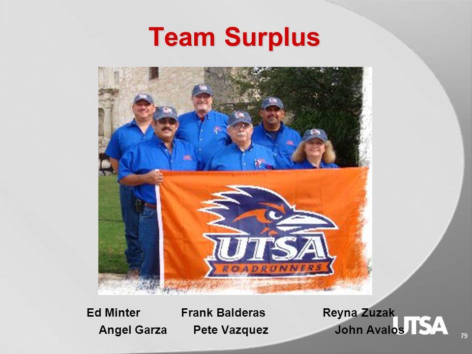 Surplus Property Department Main: 210-458-6272 Fax: 210-458-5114 E-mail: eminter@utsa.edueminter@utsa.edu Website: www.utsa.edu/surplus/www.utsa.edu/surplus/ 78 How to Contact Us: If you'd like to contact a staff member, see the Surplus Property Department staff webpage at: http://www.utsa.edu/surplus/aboutus.htm