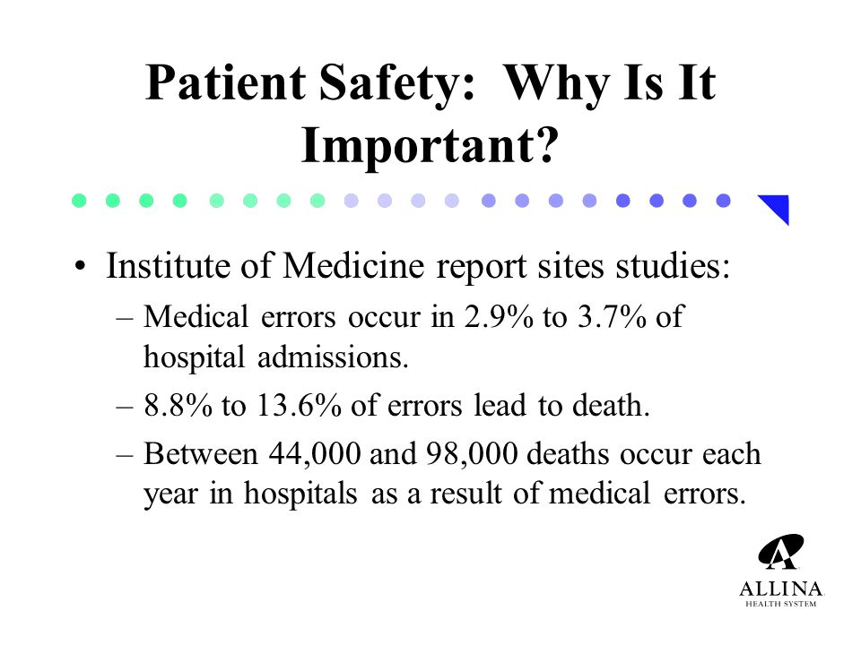 Deaths Due to Preventable Adverse Events in Hospitals Using lower number (44,000), 8th leading cause of death in the United States Exceeding –Motor vehicle accidents (43,458) –Breast Cancer (42,297) –AIDS (16,516) Institute of Medicine report