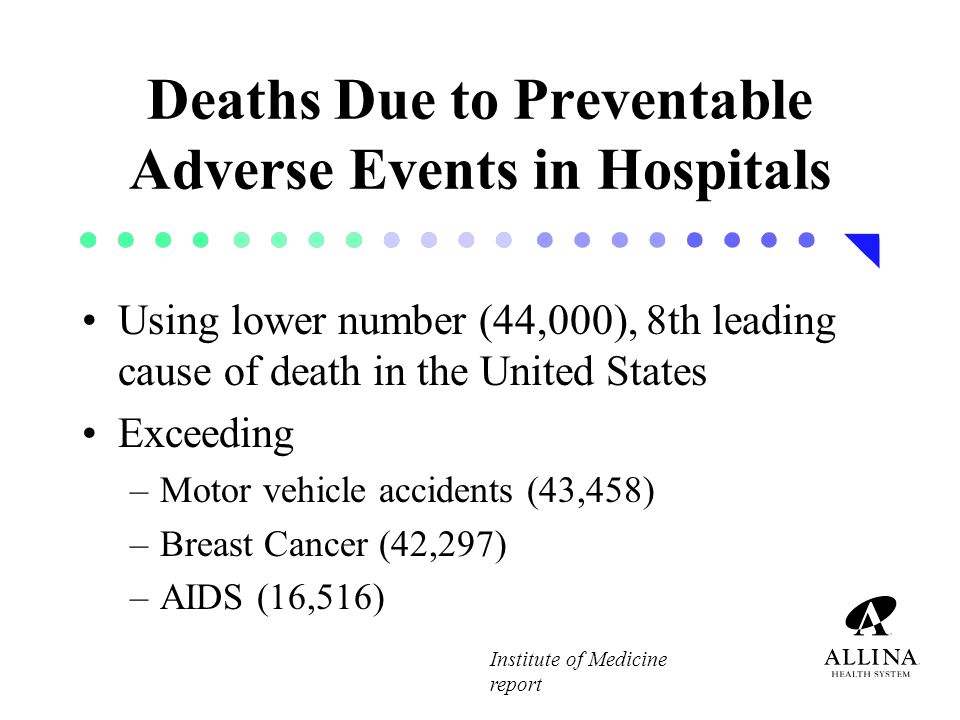 Cost of Medical Errors 459 adverse events identified from 14,732 randomly selected discharges at an estimated health care cost of $348 million.