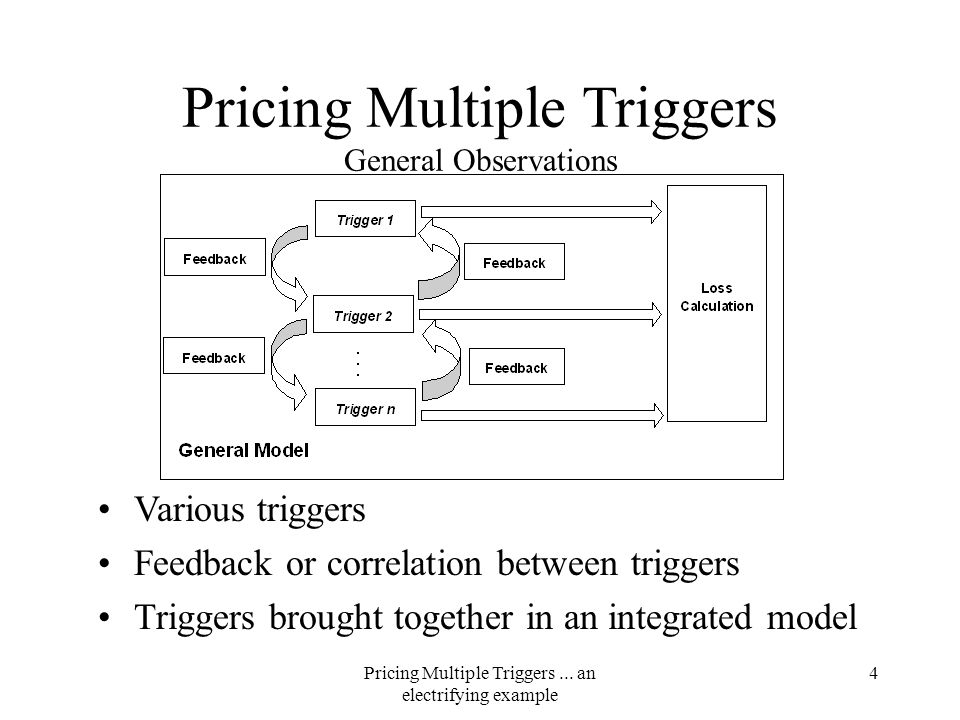Pricing Multiple Triggers...