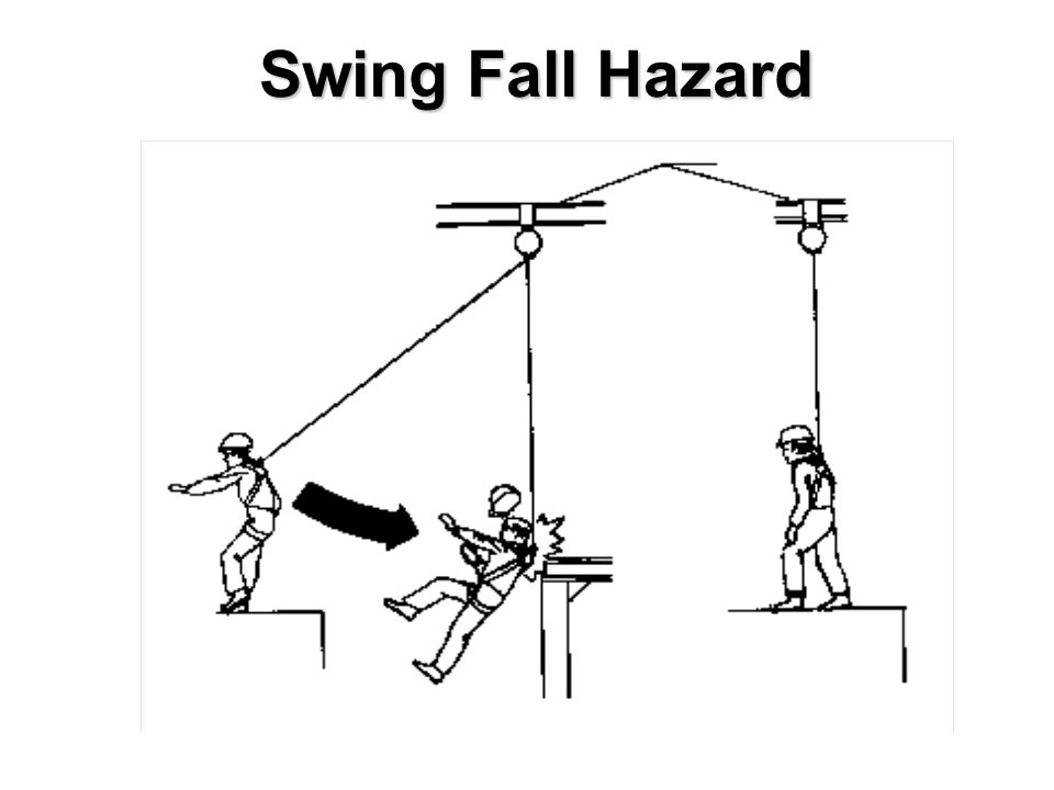Swing Fall Hazard