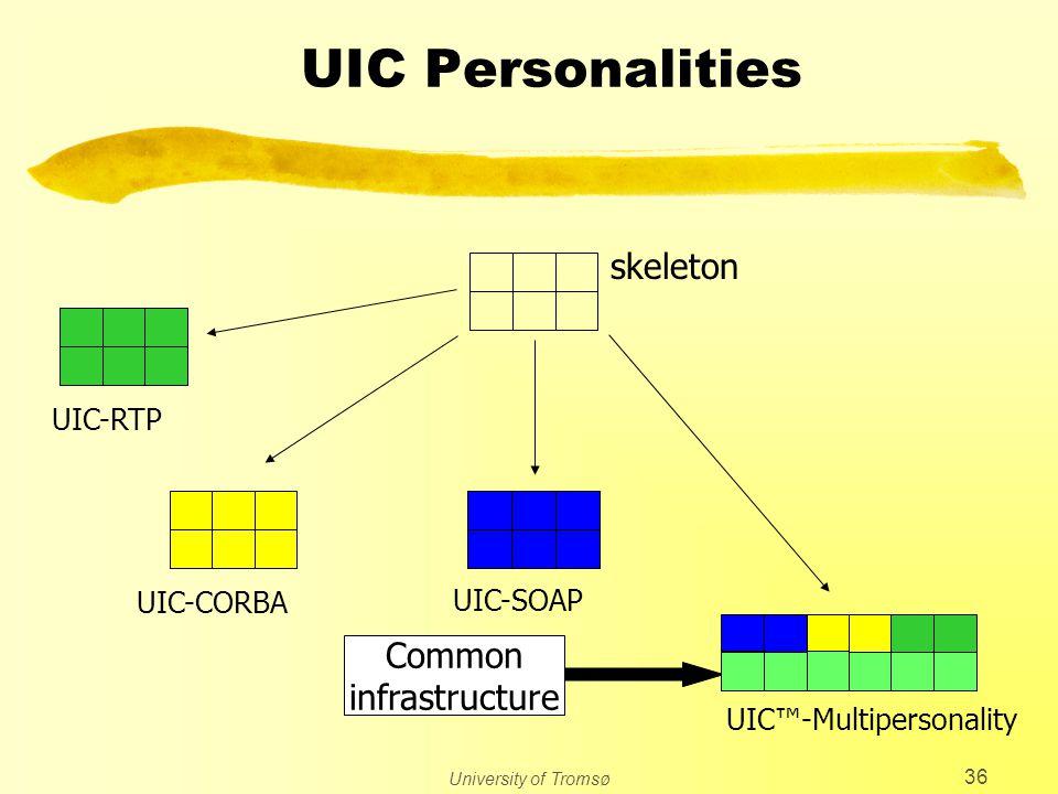 University of Tromsø 36 skeleton UIC-CORBA UIC-SOAP Common infrastructure UIC Personalities UIC-RTP UIC™-Multipersonality
