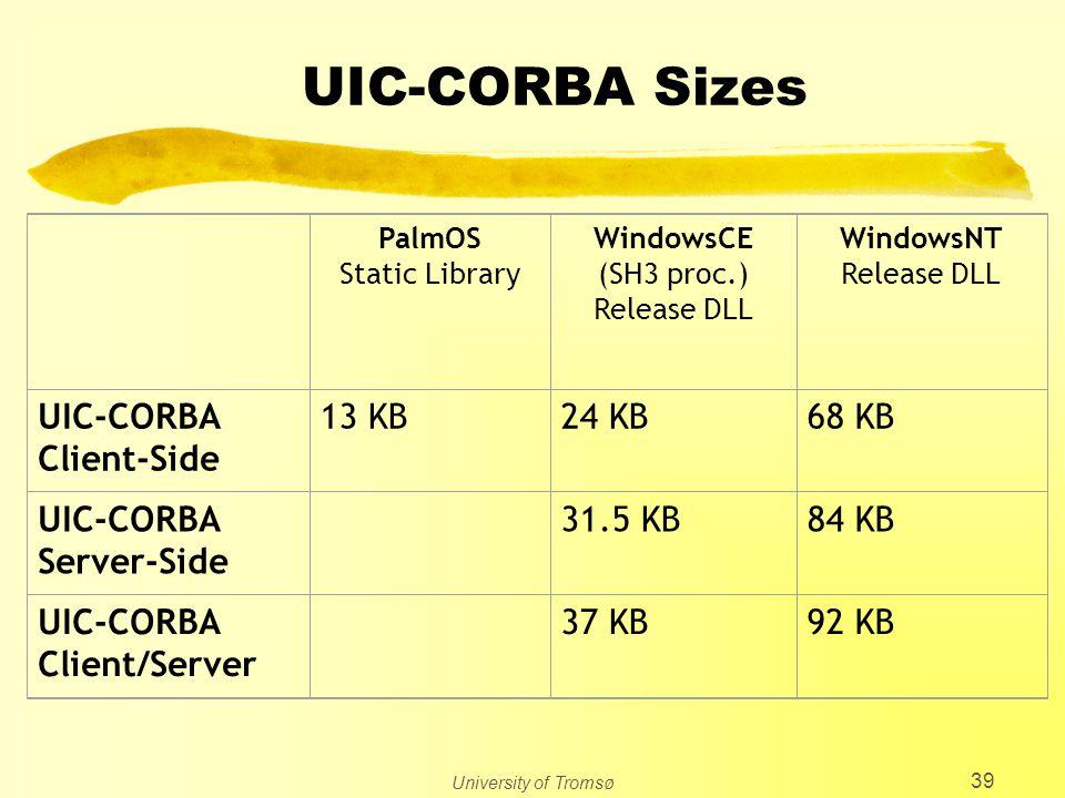 University of Tromsø 39 UIC-CORBA Sizes PalmOS Static Library WindowsCE (SH3 proc.) Release DLL WindowsNT Release DLL UIC-CORBA Client-Side 13 KB24 KB68 KB UIC-CORBA Server-Side 31.5 KB84 KB UIC-CORBA Client/Server 37 KB92 KB