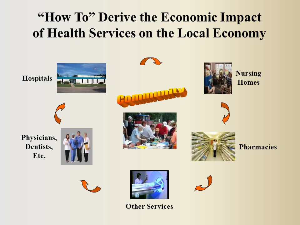How To Derive the Economic Impact of Health Services on the Local Economy Nursing Homes Pharmacies Hospitals Physicians, Dentists, Etc.
