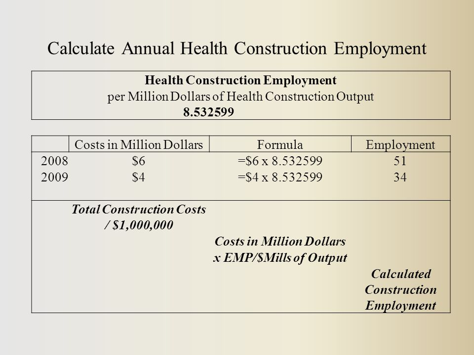 Calculate Annual Health Construction Employment Health Construction Employment per Million Dollars of Health Construction Output 8.532599 Costs in Million DollarsFormulaEmployment 2008$6=$6 x 8.53259951 2009$4=$4 x 8.53259934 Total Construction Costs / $1,000,000 Costs in Million Dollars x EMP/$Mills of Output Calculated Construction Employment