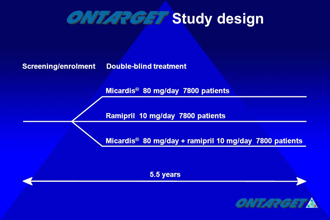 Micardis ® 80 mg/day + ramipril 10 mg/day 7800 patients Ramipril 10 mg/day 7800 patients Micardis ® 80 mg/day 7800 patients 5.5 years Screening/enrolment Double-blind treatment Study design