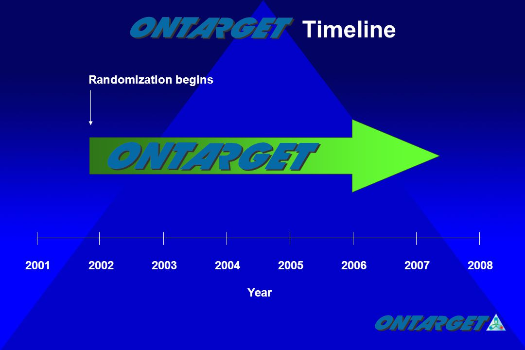 20012002200320042005200620072008 Randomization begins Year Timeline
