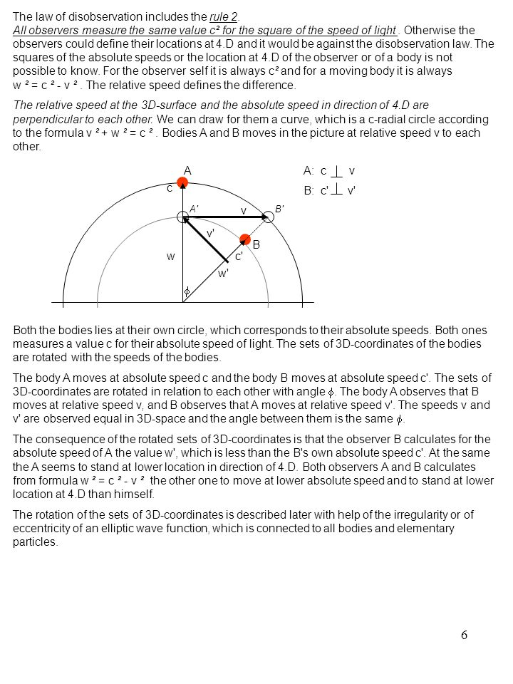 47 The geometry of kinetic energy of a body It is told that the mass and the contraction of space are equivalent.