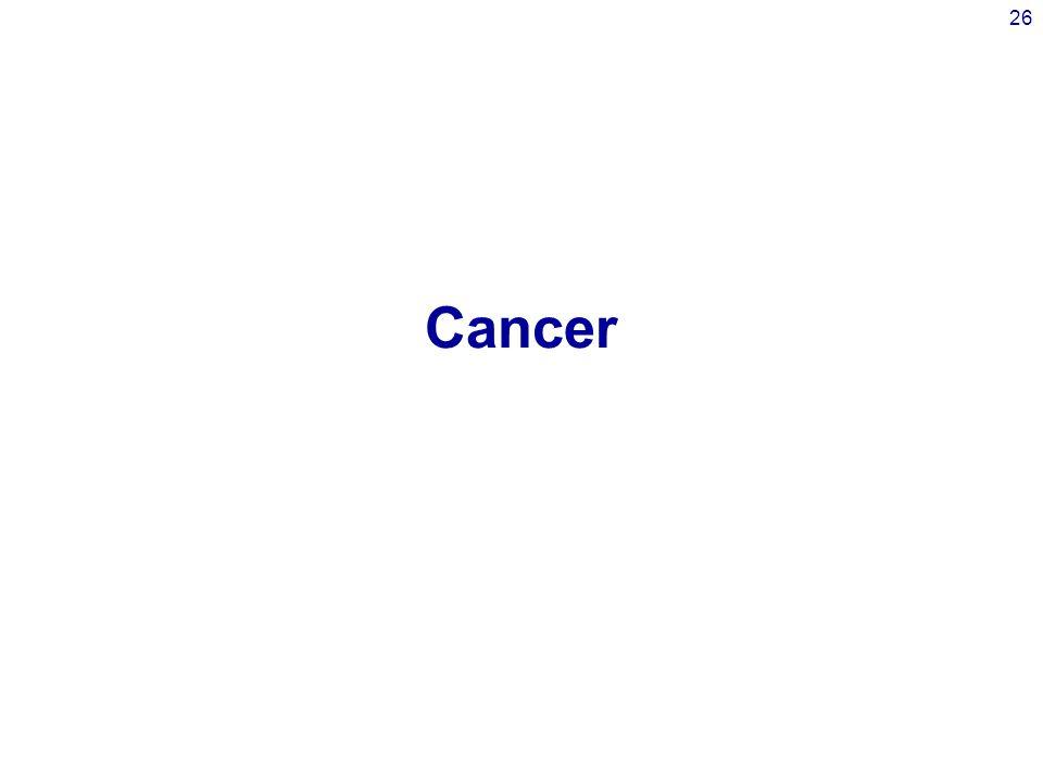 26 Cancer
