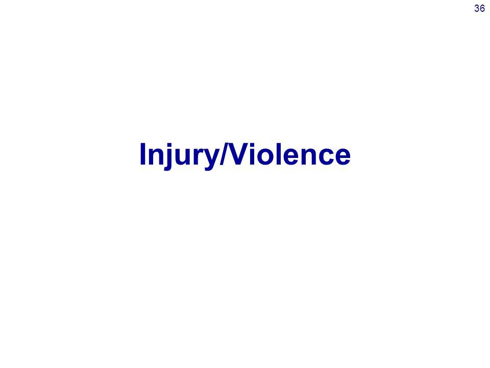 36 Injury/Violence