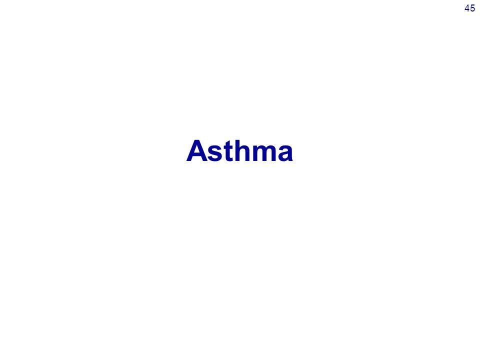 45 Asthma