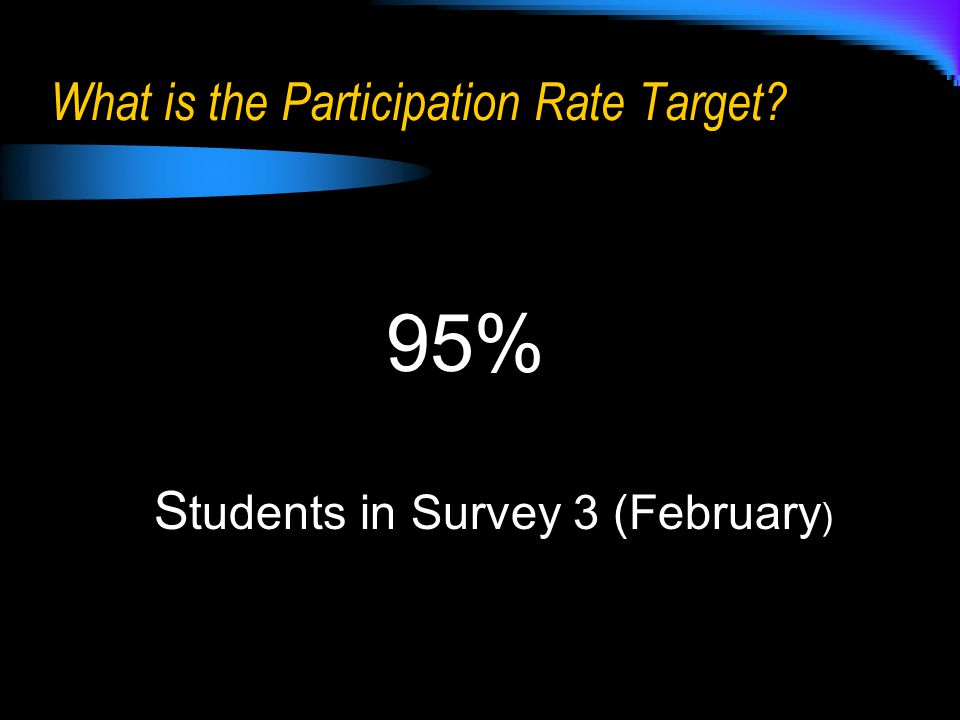 95% What is the Participation Rate Target S tudents in Survey 3 (February )