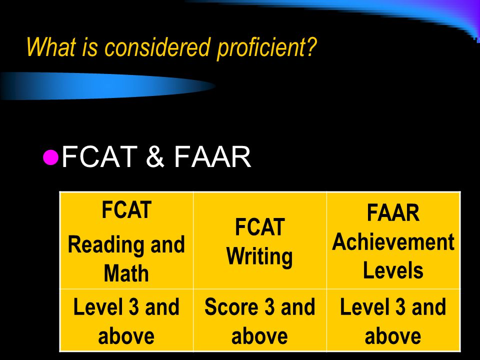 What is considered proficient.
