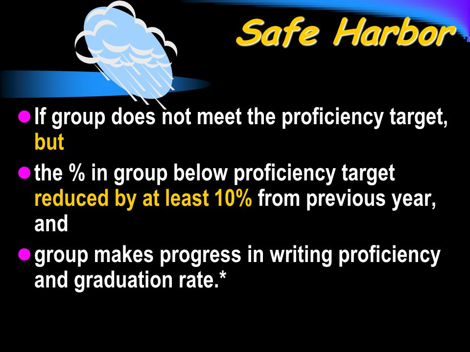 Safe Harbor Safe Harbor If group does not meet the proficiency target, but the % in group below proficiency target reduced by at least 10% from previous year, and group makes progress in writing proficiency and graduation rate.*