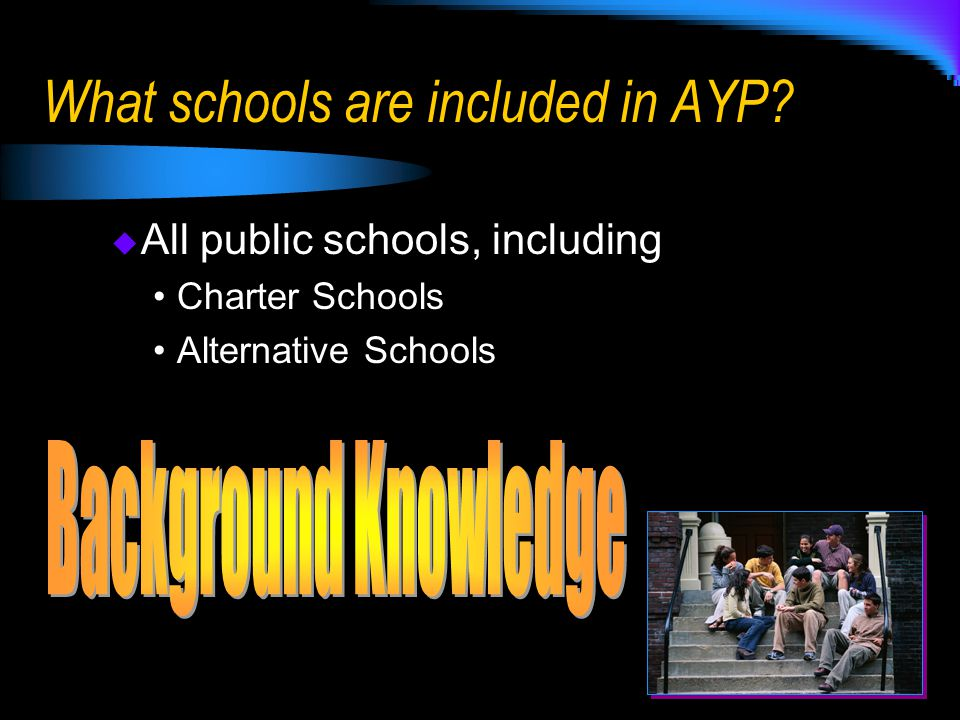  All students Students with FCAT scores or Alternate Assessments (SWD only) What students are included in AYP?