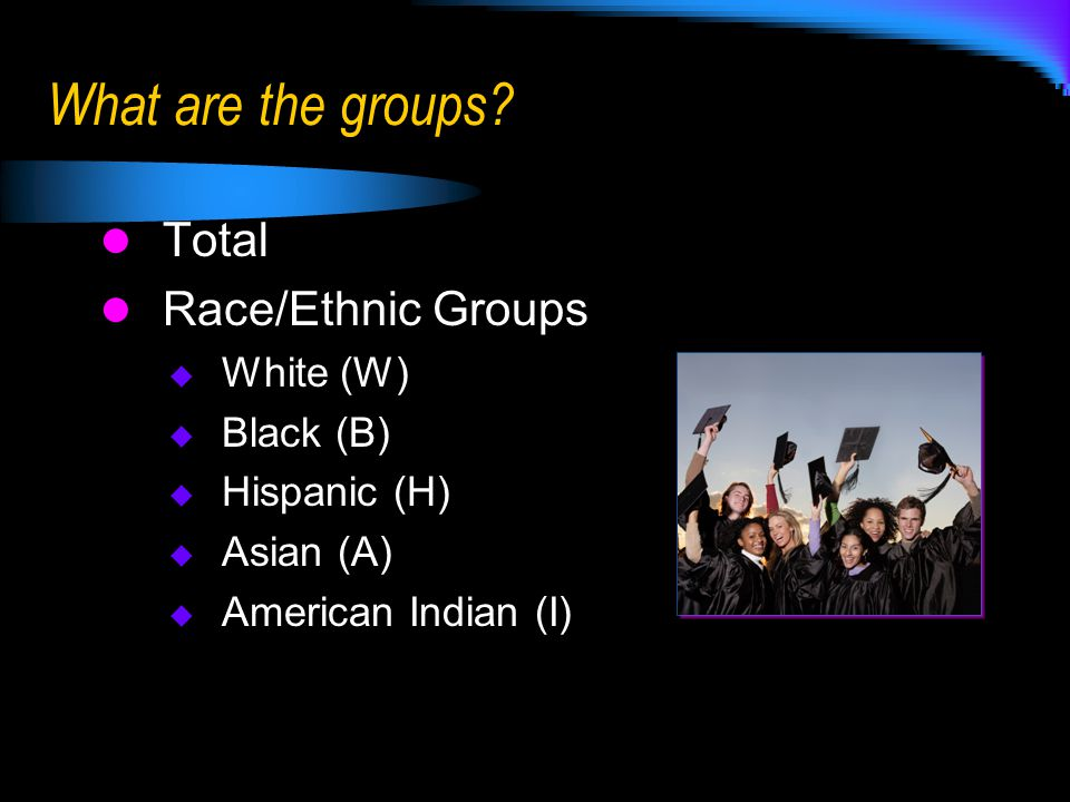Total Race/Ethnic Groups  White (W)  Black (B)  Hispanic (H)  Asian (A)  American Indian (I) What are the groups