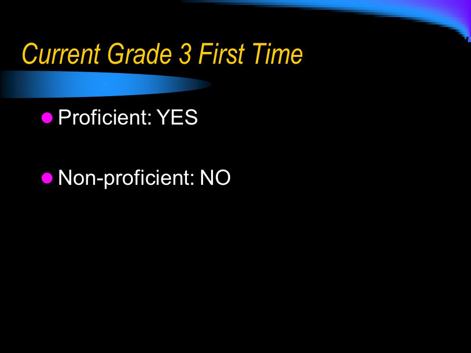 Current Grade 3 First Time Proficient: YES Non-proficient: NO