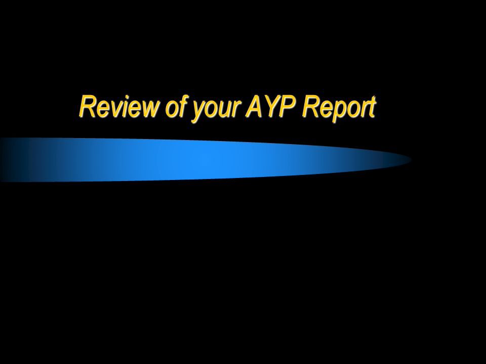 Review of your AYP Report