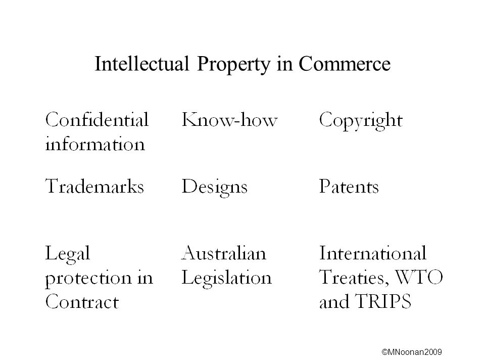 ©MNoonan2009 Intellectual Property in Commerce