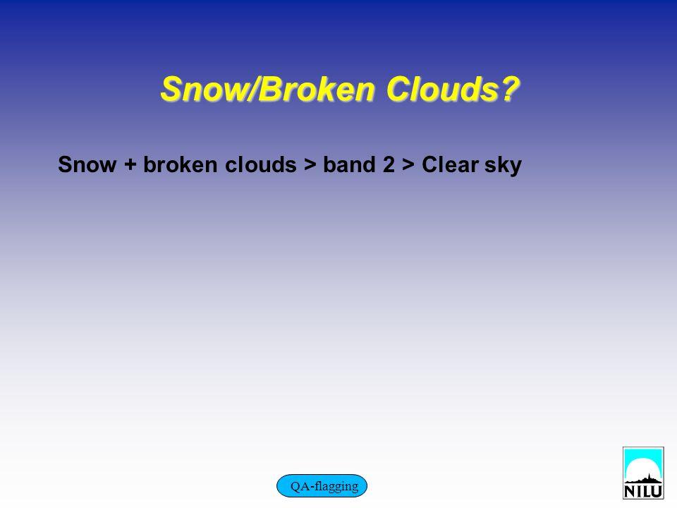 Snow/Broken Clouds? Snow + broken clouds > band 2 > Clear sky QA-flagging