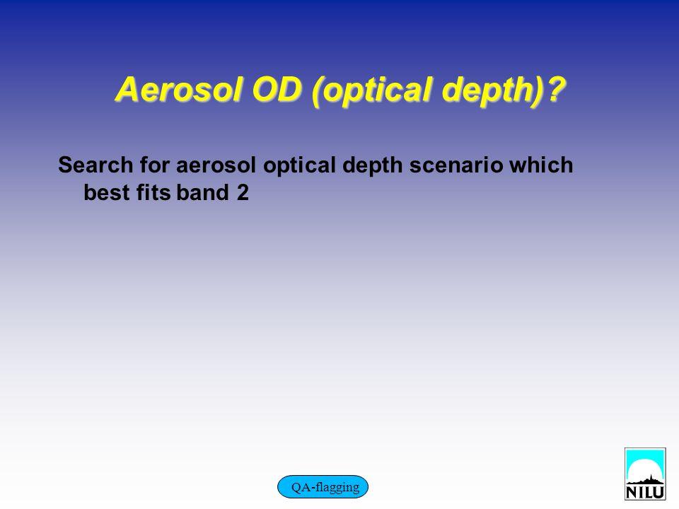 Aerosol OD (optical depth).