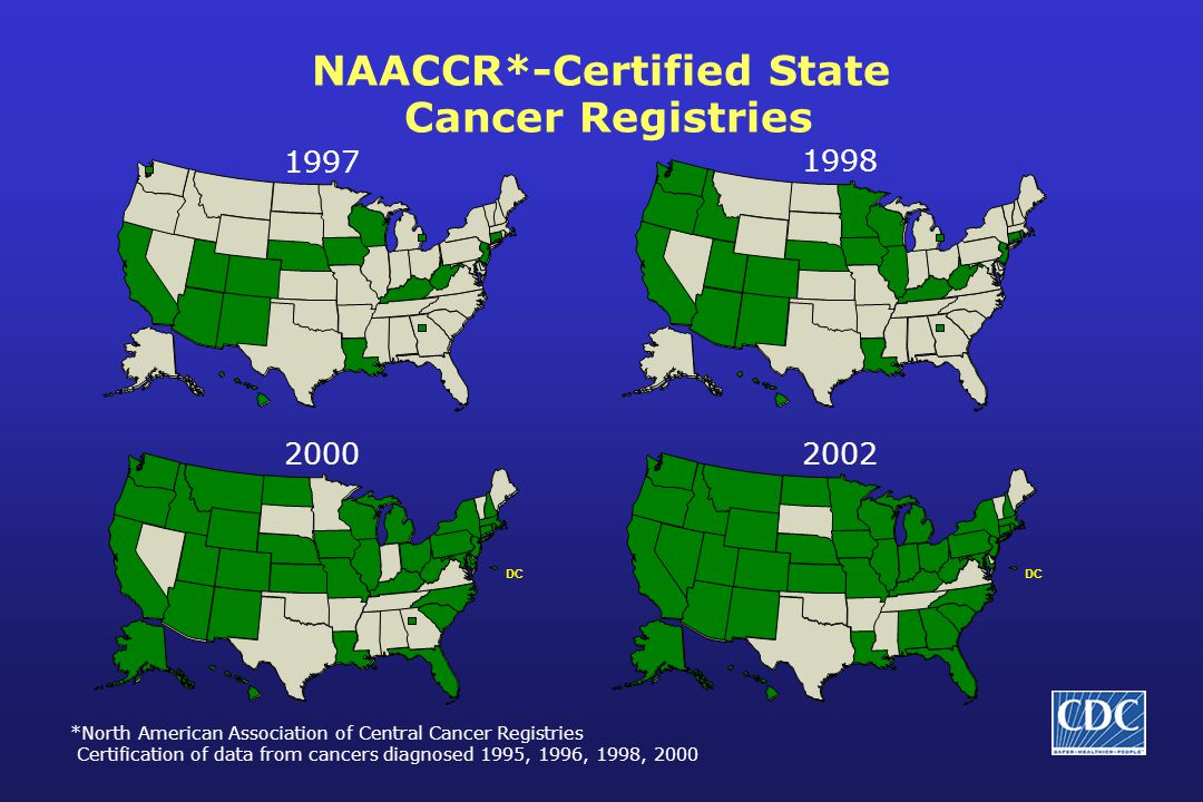 *North American Association of Central Cancer Registries Certification of data from cancers diagnosed 1995, 1996, 1998, 2000 NAACCR*-Certified State Cancer Registries 1997 1998 20002002 DC