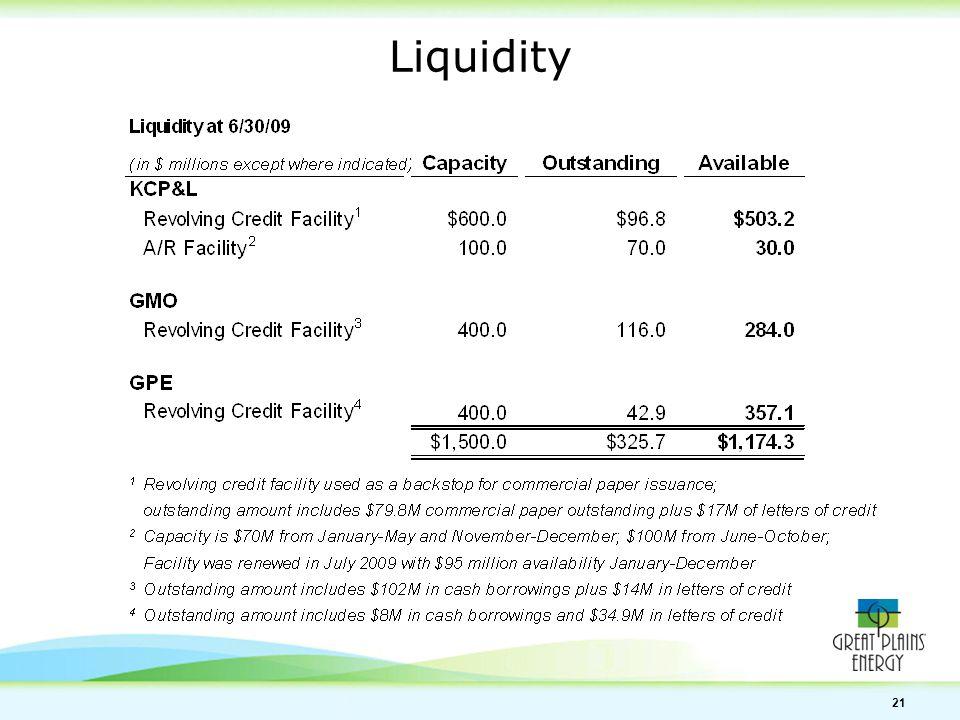 21 Liquidity