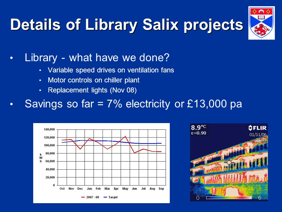 Details of Library Salix projects Library - what have we done.