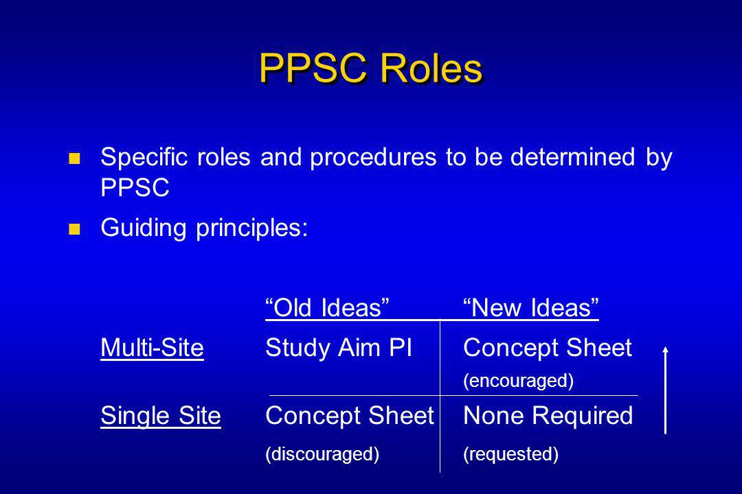 PPSC Roles Specific roles and procedures to be determined by PPSC Guiding principles: Old Ideas New Ideas Multi-SiteStudy Aim PIConcept Sheet (encouraged) Single SiteConcept SheetNone Required (discouraged)(requested)