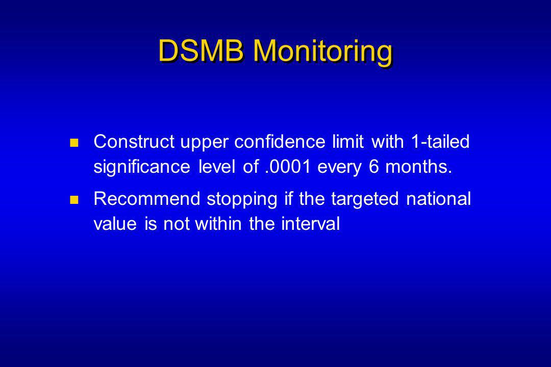 DSMB Monitoring Construct upper confidence limit with 1-tailed significance level of.0001 every 6 months.