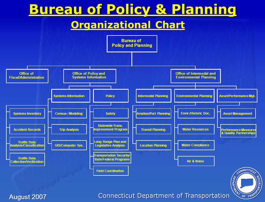 August 2007 Division of Policy Long-Range Plan & Legislative Analysis Develop the Department's Master Transportation Plan & State's Long-Range Transportation Plan Develop reference documents on The Planning Process Trends and Planning Data, and the Existing Transportation System Function as the Bureau's Legislative Liaison