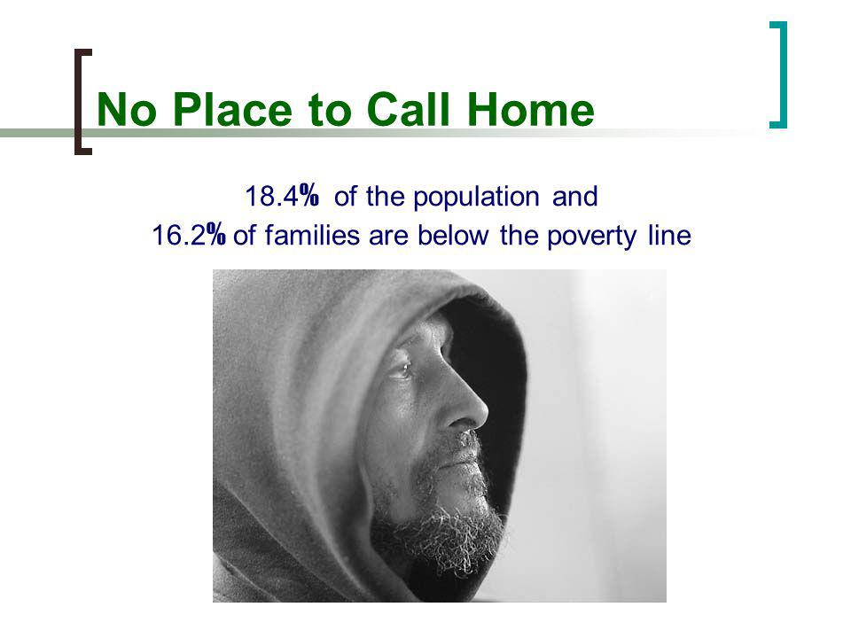 No Place to Call Home 18.4 % of the population and 16.2 % of families are below the poverty line