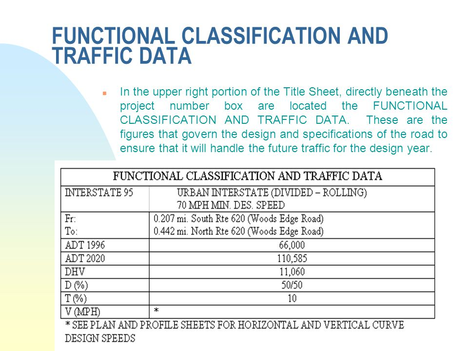 FUNCTIONAL CLASSIFICATION AND TRAFFIC DATA n In the upper right portion of the Title Sheet, directly beneath the project number box are located the FU