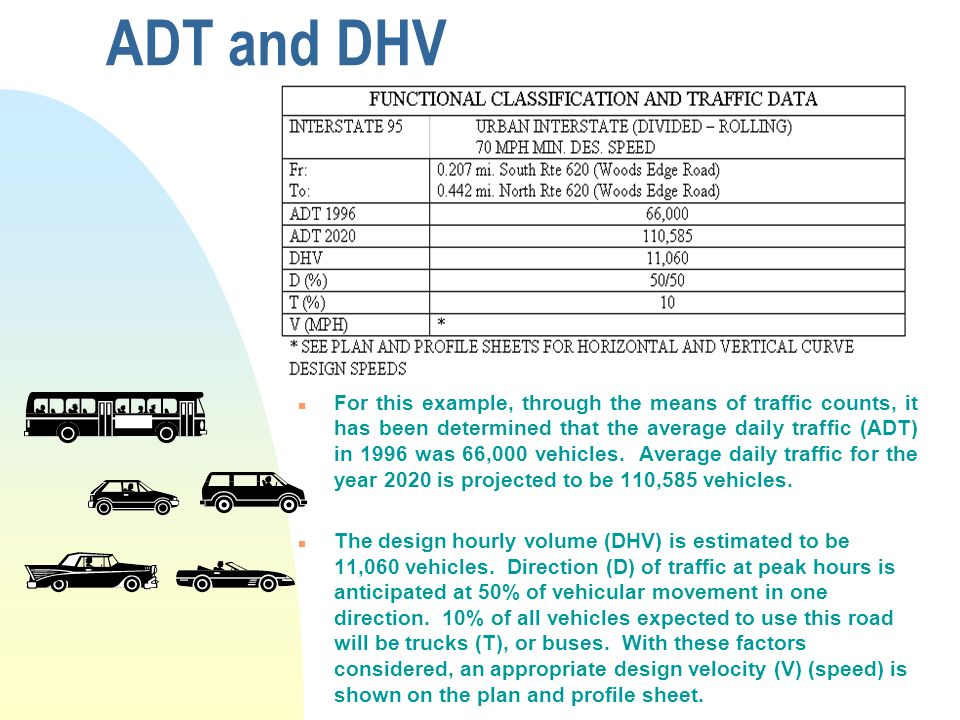ADT and DHV n For this example, through the means of traffic counts, it has been determined that the average daily traffic (ADT) in 1996 was 66,000 vehicles.