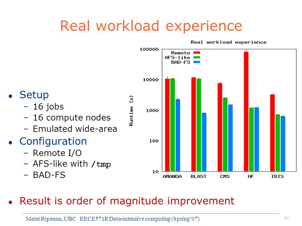 41 Matei Ripeanu, UBC EECE571R Data-intensive computing (Spring'07) Real workload experience l Setup –16 jobs –16 compute nodes –Emulated wide-area l Configuration –Remote I/O –AFS-like with /tmp –BAD-FS l Result is order of magnitude improvement