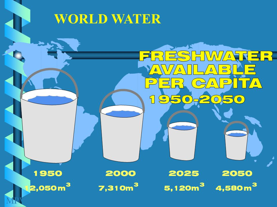 WORLD WATER MPWWR