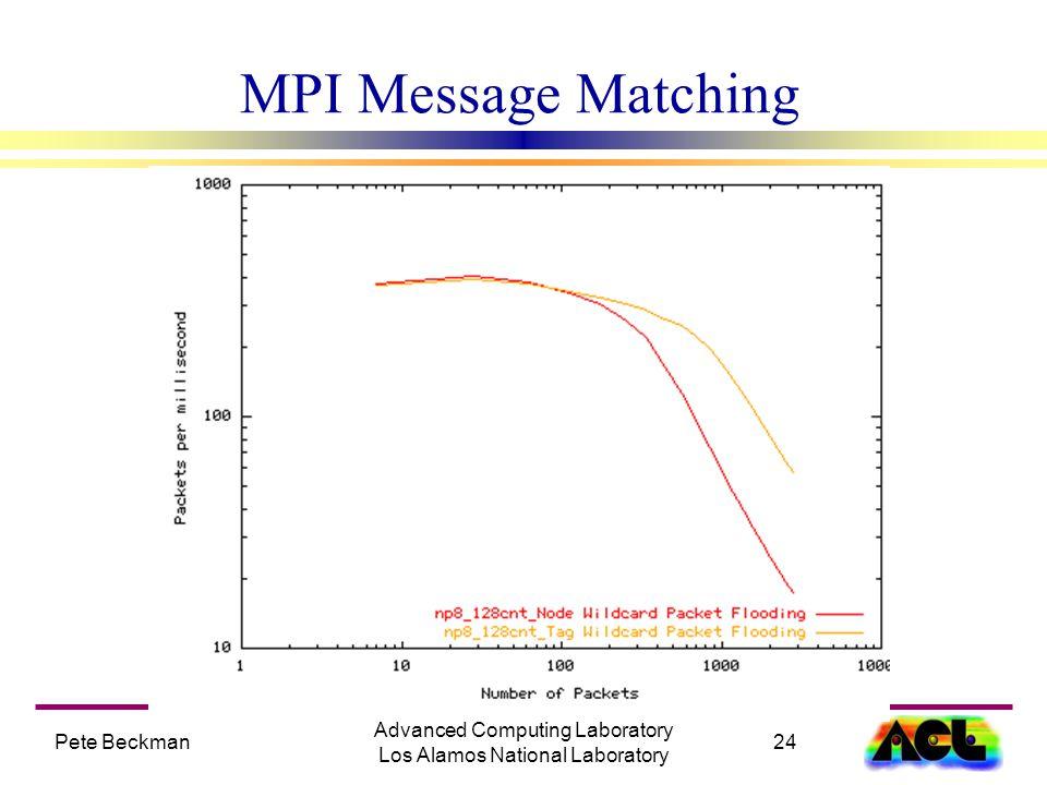Pete Beckman24 Advanced Computing Laboratory Los Alamos National Laboratory MPI Message Matching