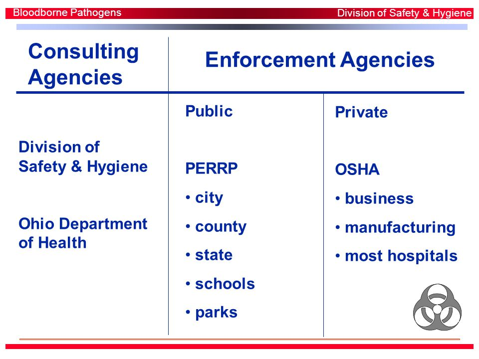 Bloodborne Pathogens Division of Safety & Hygiene Consulting Agencies Enforcement Agencies Division of Safety & Hygiene Ohio Department of Health Public PERRP city county state schools parks Private OSHA business manufacturing most hospitals